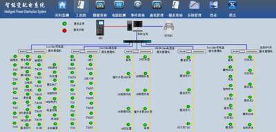 sysPML-1006自动化组态软件