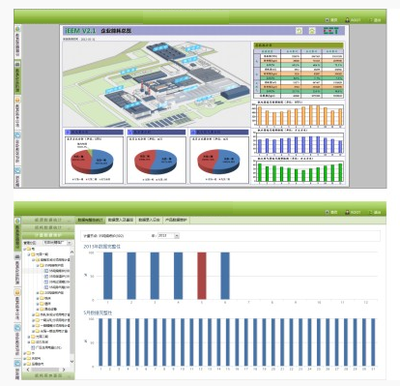 sysPML-1000新能源调度技术支持系统